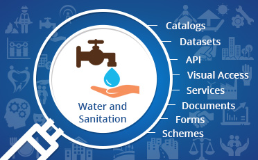 Datasets in Water and Sanitation