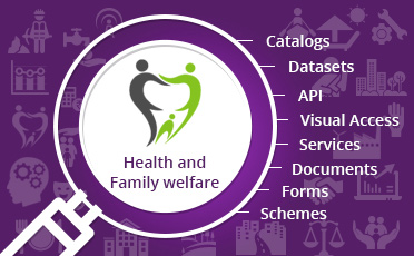 Health & Family Welfare