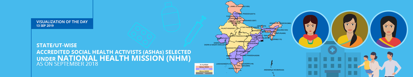 Visualization of the Day - 13th September 2019 : State/UT-wise ASHAs Selected under National Health Mission (NHM) as on September 2018