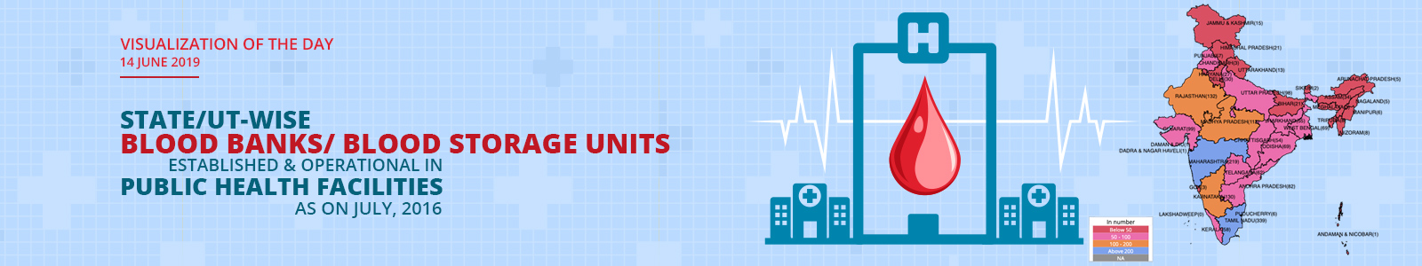 Visualization of the Day - 14th June 2019 : State/UT-wise Blood Banks/ Blood Storage Units Established and Operational in Public Health Facilities as on July, 2016
