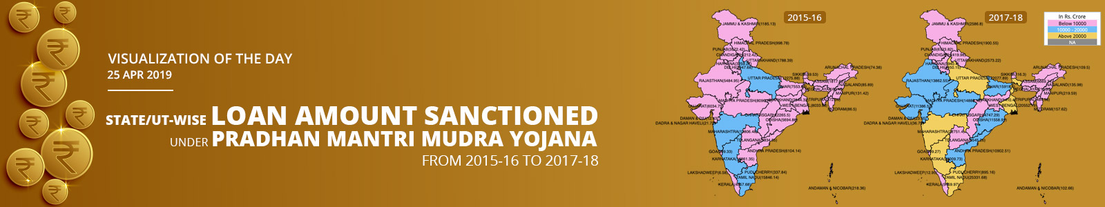 Visualization of the Day - 25th April 2019 : State/UT-wise Loan Amount Sanctioned under Pradhan Mantri Mudra Yojana from 2015-16 to 2017-18