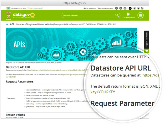 How to use Datasets APIs | data gov in