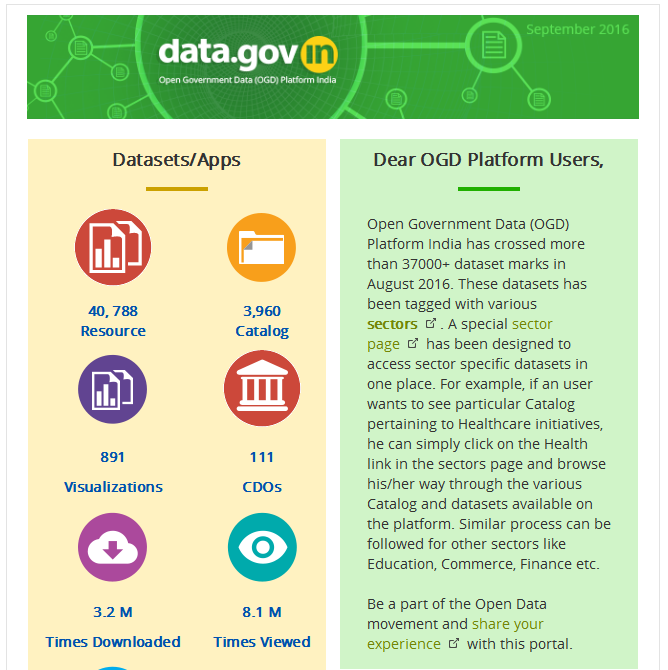 Newsletter - Welcome Participation in INTEL & DST - Innovate for Digital India Challenge 2.0 using Open Government Data