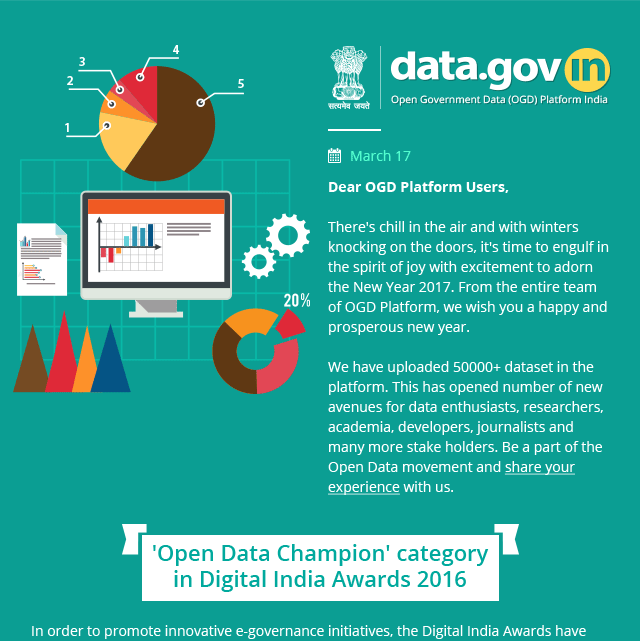 Newsletter - Visualization using Open Government Data