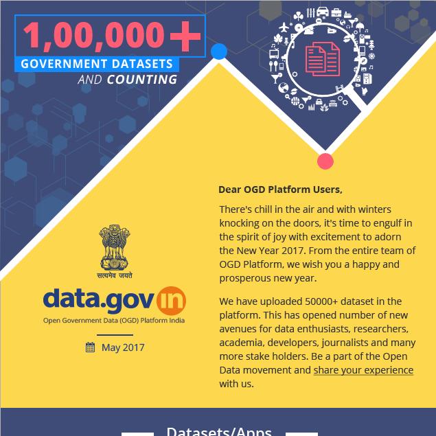 Newsletter - OGD PlatformCrossed Publishing of 100,000+ Open Datasets